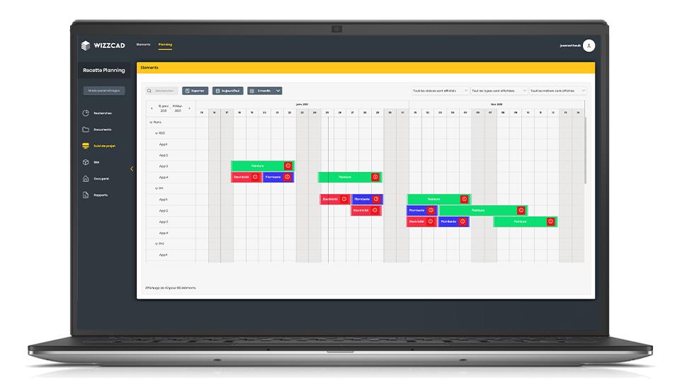 Interface planning