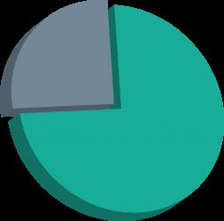 idc wizzcad graphique transformation numérique